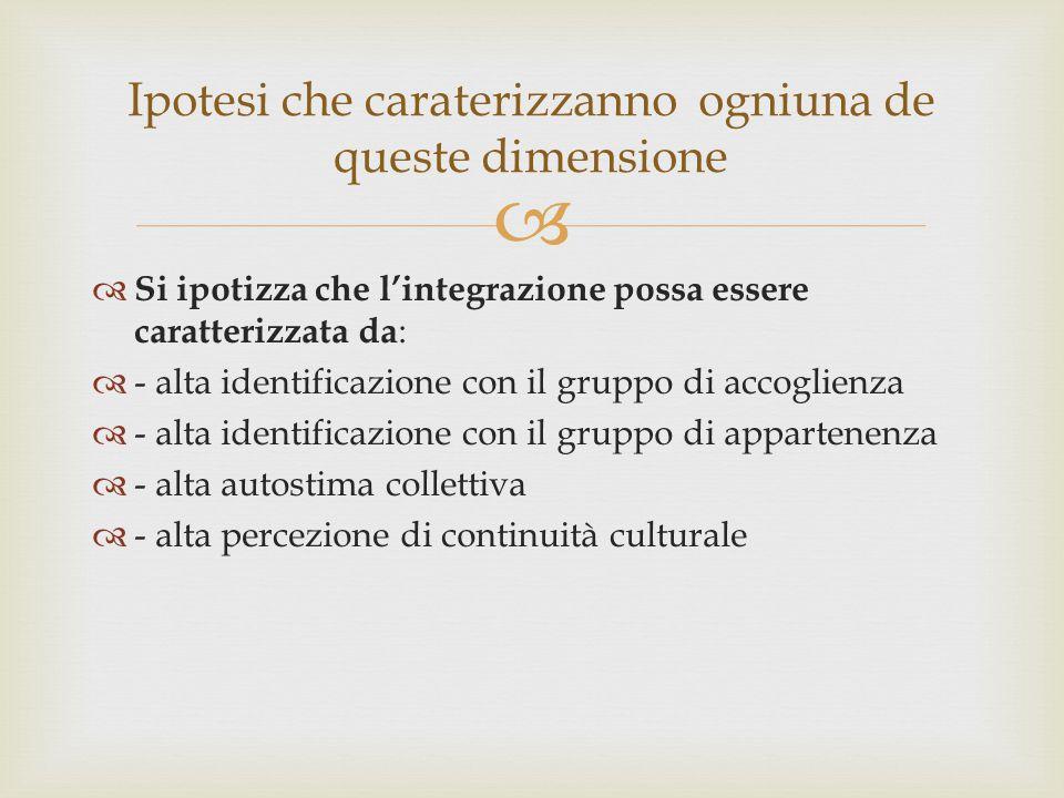   Si ipotizza che l'integrazione possa essere caratterizzata da :  - alta identificazione con il gruppo di accoglienza  - alta identificazione con
