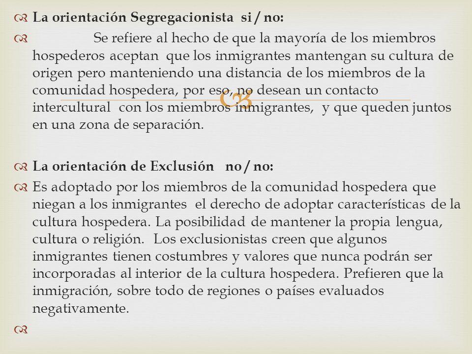   La orientación Segregacionista si / no:  Se refiere al hecho de que la mayoría de los miembros hospederos aceptan que los inmigrantes mantengan s