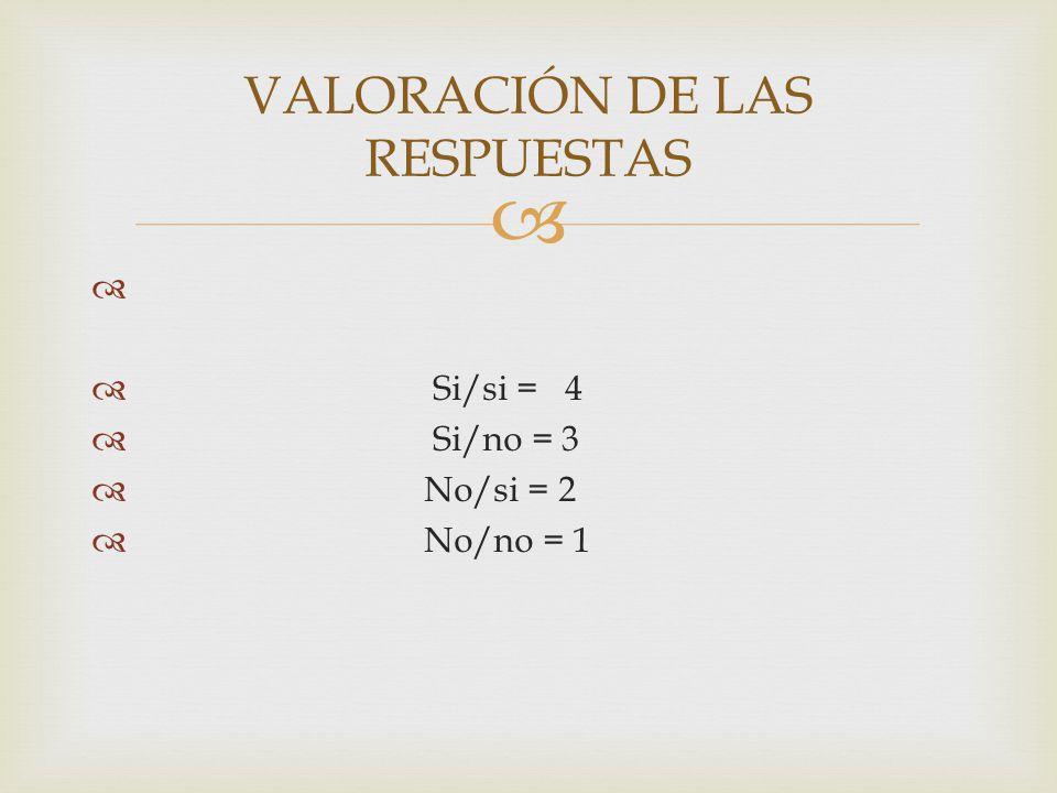  Si/si = 4  Si/no = 3  No/si = 2  No/no = 1 VALORACIÓN DE LAS RESPUESTAS