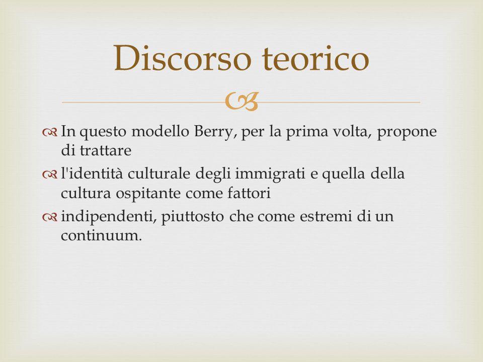   In questo modello Berry, per la prima volta, propone di trattare  l'identità culturale degli immigrati e quella della cultura ospitante come fatt