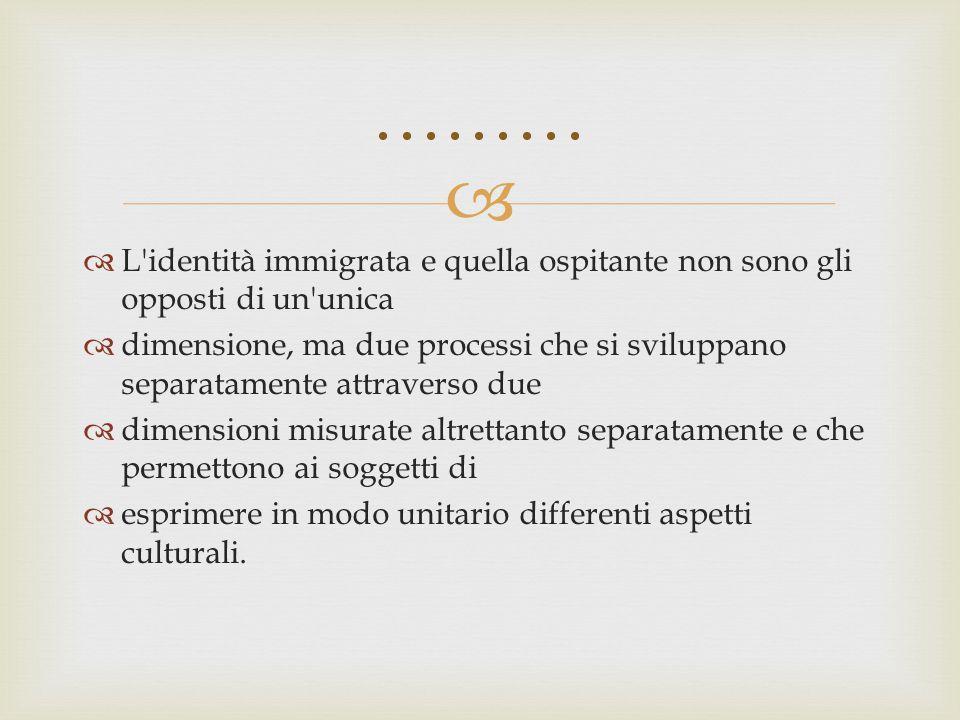   L'identità immigrata e quella ospitante non sono gli opposti di un'unica  dimensione, ma due processi che si sviluppano separatamente attraverso