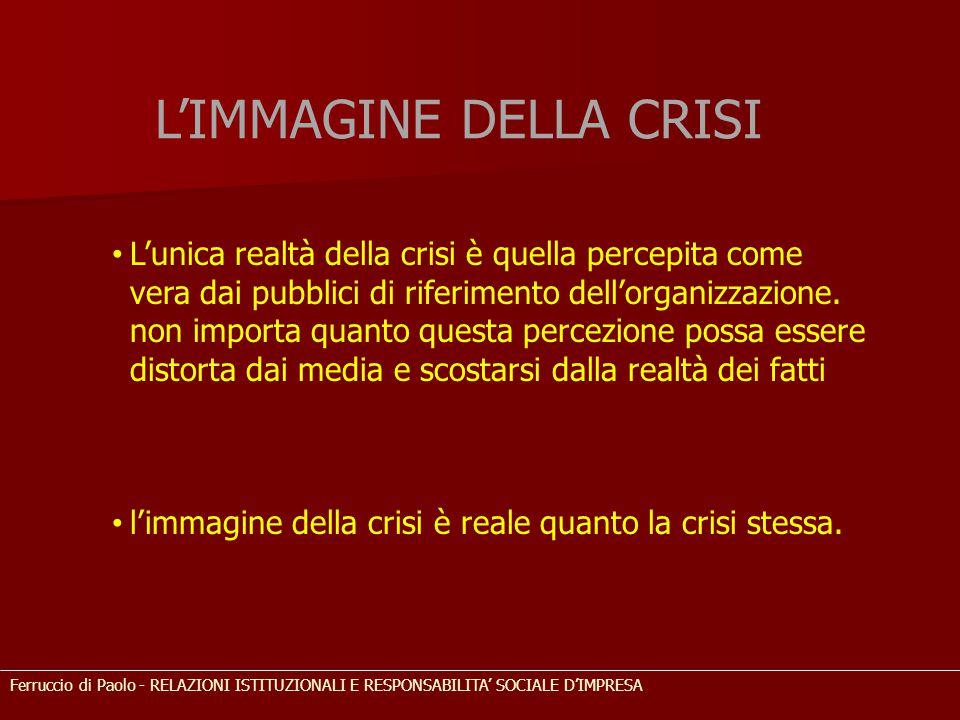 L'IMMAGINE DELLA CRISI L'unica realtà della crisi è quella percepita come vera dai pubblici di riferimento dell'organizzazione. non importa quanto que