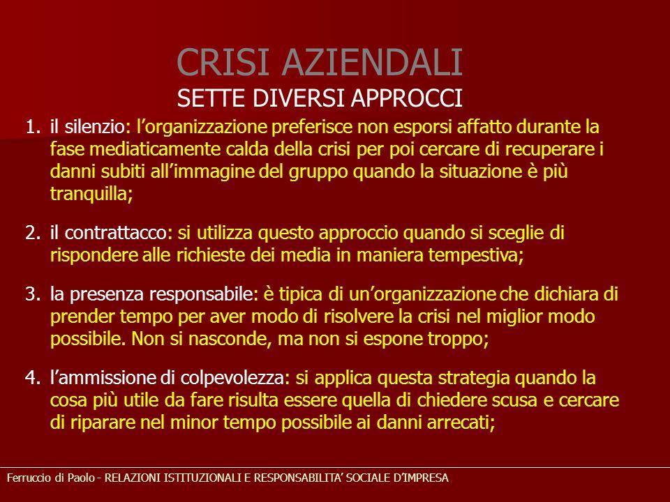 CRISI AZIENDALI SETTE DIVERSI APPROCCI Ferruccio di Paolo - RELAZIONI ISTITUZIONALI E RESPONSABILITA' SOCIALE D'IMPRESA 1.il silenzio: l'organizzazion