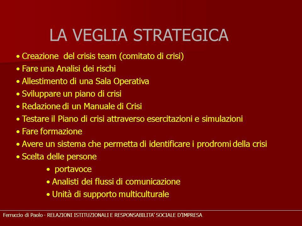 LA VEGLIA STRATEGICA Creazione del crisis team (comitato di crisi) Fare una Analisi dei rischi Allestimento di una Sala Operativa Sviluppare un piano