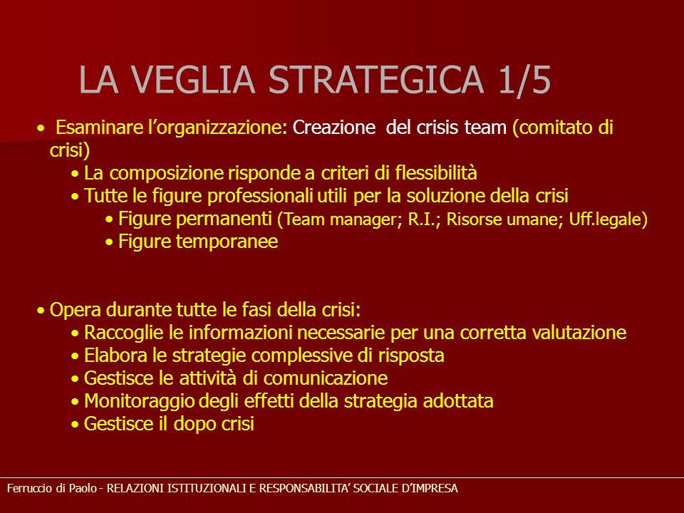 LA VEGLIA STRATEGICA 1/5 Esaminare l'organizzazione: Creazione del crisis team (comitato di crisi) La composizione risponde a criteri di flessibilità