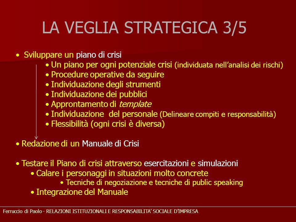 LA VEGLIA STRATEGICA 3/5 Sviluppare un piano di crisi Un piano per ogni potenziale crisi (individuata nell'analisi dei rischi) Procedure operative da