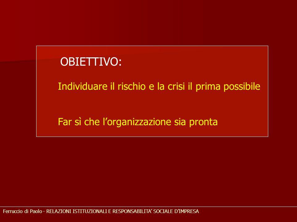 OBIETTIVO: Individuare il rischio e la crisi il prima possibile Far sì che l'organizzazione sia pronta Ferruccio di Paolo - RELAZIONI ISTITUZIONALI E