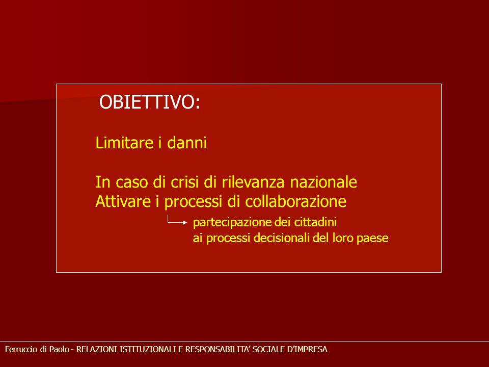OBIETTIVO: Limitare i danni In caso di crisi di rilevanza nazionale Attivare i processi di collaborazione partecipazione dei cittadini ai processi dec