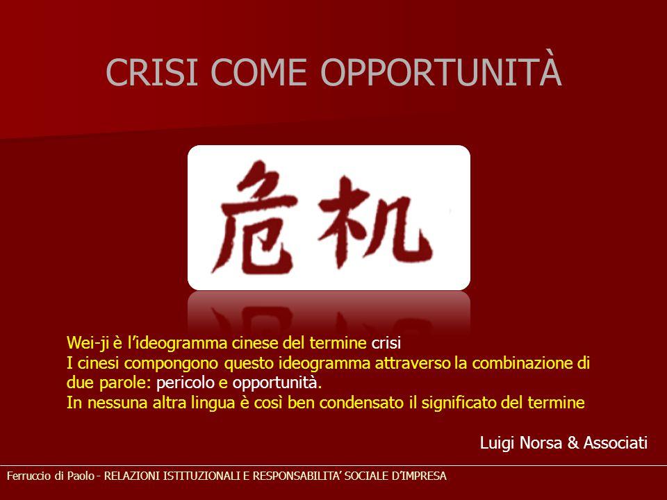 CRISI COME OPPORTUNITÀ Ferruccio di Paolo - RELAZIONI ISTITUZIONALI E RESPONSABILITA' SOCIALE D'IMPRESA Luigi Norsa & Associati Wei-ji è l'ideogramma