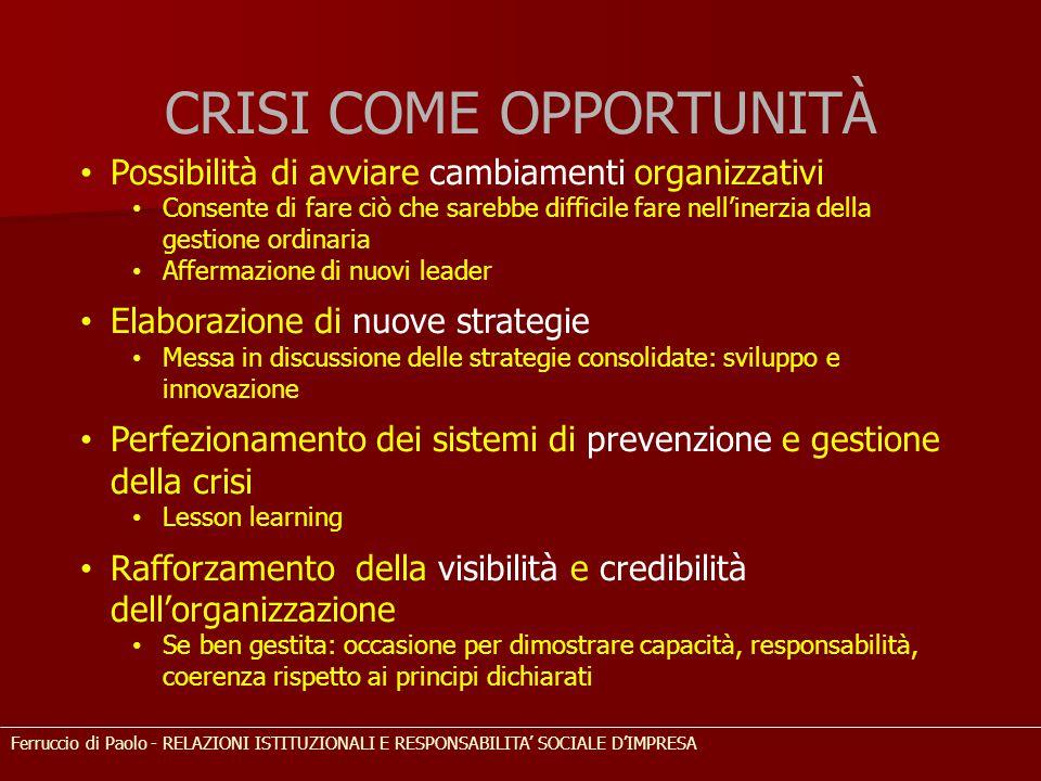 CRISI COME OPPORTUNITÀ Ferruccio di Paolo - RELAZIONI ISTITUZIONALI E RESPONSABILITA' SOCIALE D'IMPRESA Possibilità di avviare cambiamenti organizzati