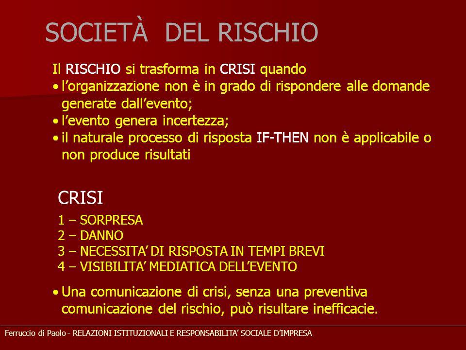 CRISI 1 – SORPRESA 2 – DANNO 3 – NECESSITA' DI RISPOSTA IN TEMPI BREVI 4 – VISIBILITA' MEDIATICA DELL'EVENTO Ferruccio di Paolo - RELAZIONI ISTITUZION