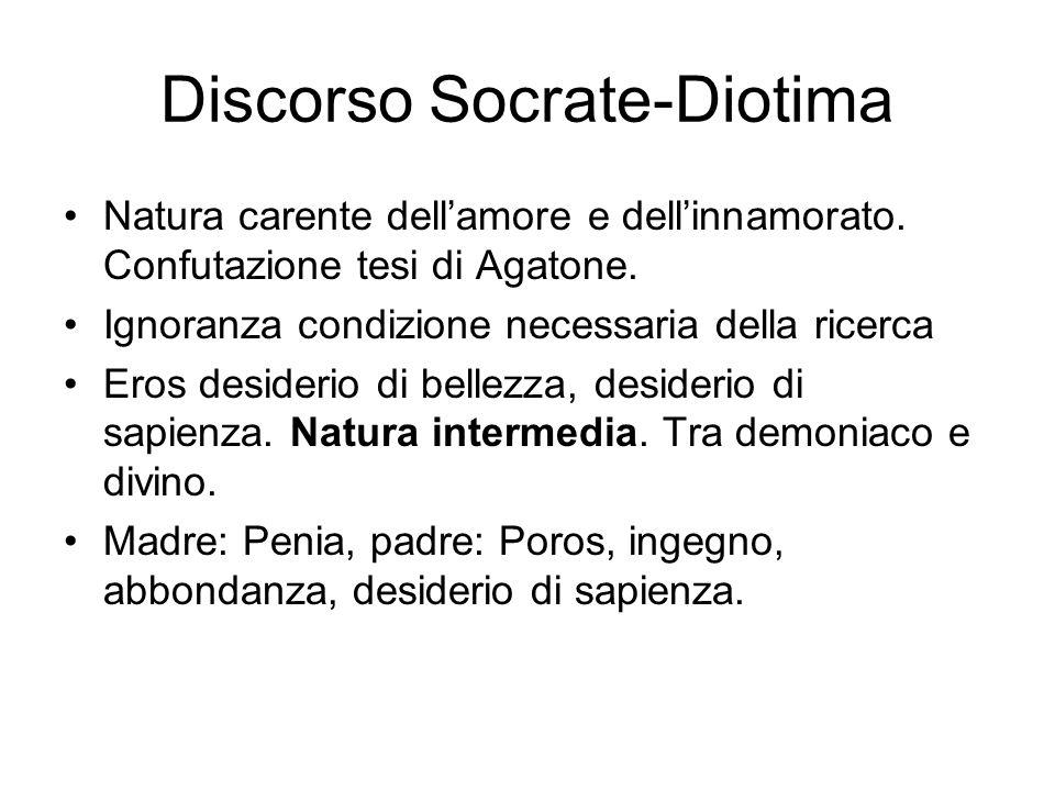 Discorso Socrate-Diotima Natura carente dell'amore e dell'innamorato. Confutazione tesi di Agatone. Ignoranza condizione necessaria della ricerca Eros