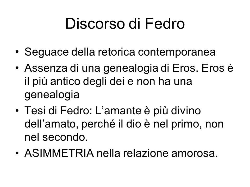 Discorso di Fedro Seguace della retorica contemporanea Assenza di una genealogia di Eros. Eros è il più antico degli dei e non ha una genealogia Tesi