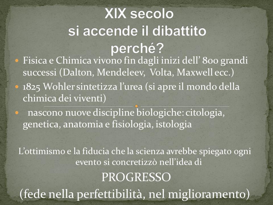 Fisica e Chimica vivono fin dagli inizi dell' 800 grandi successi (Dalton, Mendeleev, Volta, Maxwell ecc.) 1825 Wohler sintetizza l'urea (si apre il m