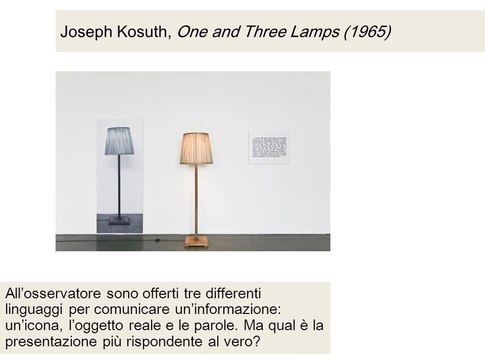 Joseph Kosuth, One and Three Lamps (1965) All'osservatore sono offerti tre differenti linguaggi per comunicare un'informazione: un'icona, l'oggetto re