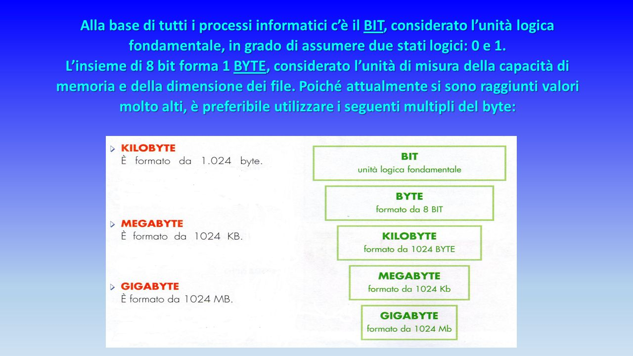 L' Informatica è la scienza che studia il trattamento automatico dell'informazione.