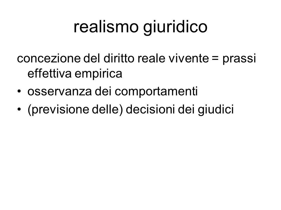 realismo giuridico concezione del diritto reale vivente = prassi effettiva empirica osservanza dei comportamenti (previsione delle) decisioni dei giudici