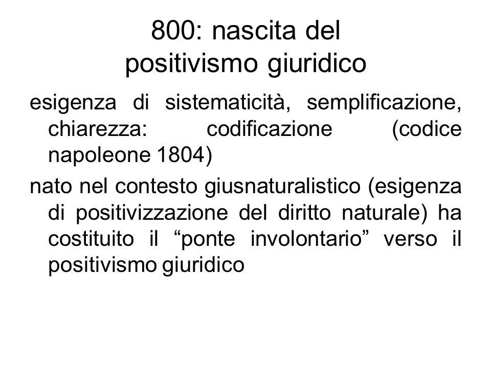 800: nascita del positivismo giuridico esigenza di sistematicità, semplificazione, chiarezza: codificazione (codice napoleone 1804) nato nel contesto giusnaturalistico (esigenza di positivizzazione del diritto naturale) ha costituito il ponte involontario verso il positivismo giuridico