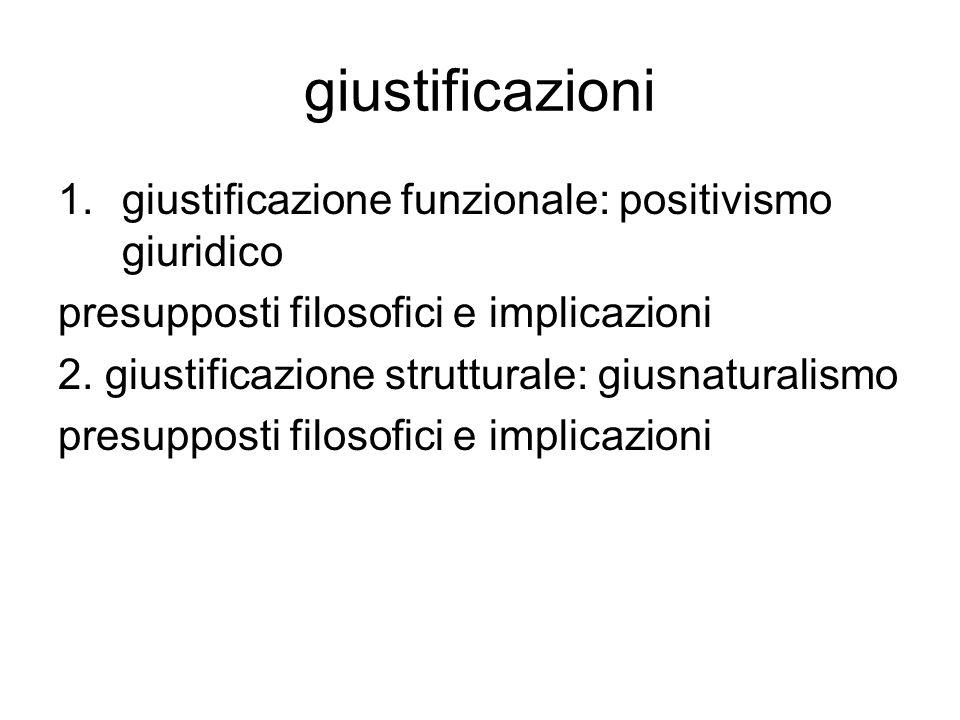 giustificazioni 1.giustificazione funzionale: positivismo giuridico presupposti filosofici e implicazioni 2.