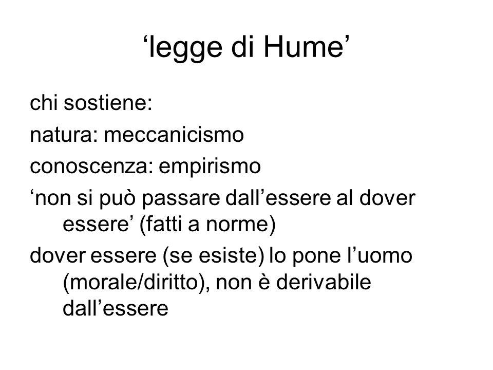 'legge di Hume' chi sostiene: natura: meccanicismo conoscenza: empirismo 'non si può passare dall'essere al dover essere' (fatti a norme) dover essere (se esiste) lo pone l'uomo (morale/diritto), non è derivabile dall'essere