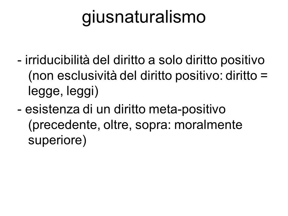 giusnaturalismo - irriducibilità del diritto a solo diritto positivo (non esclusività del diritto positivo: diritto = legge, leggi) - esistenza di un diritto meta-positivo (precedente, oltre, sopra: moralmente superiore)