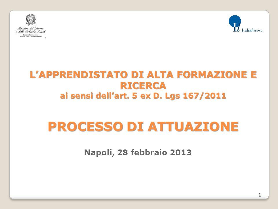L'APPRENDISTATO DI ALTA FORMAZIONE E RICERCA ai sensi dell'art. 5 ex D. Lgs 167/2011 PROCESSO DI ATTUAZIONE 1 Napoli, 28 febbraio 2013