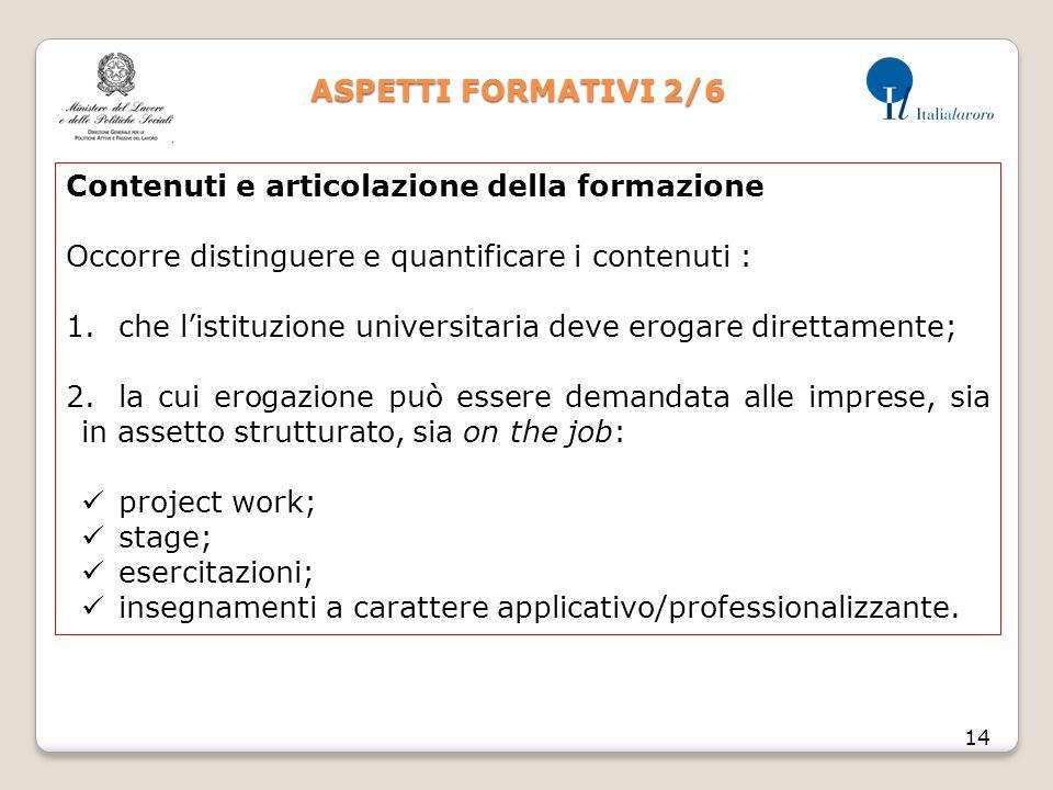 ASPETTI FORMATIVI 2/6 14 Contenuti e articolazione della formazione Occorre distinguere e quantificare i contenuti : 1.che l'istituzione universitaria