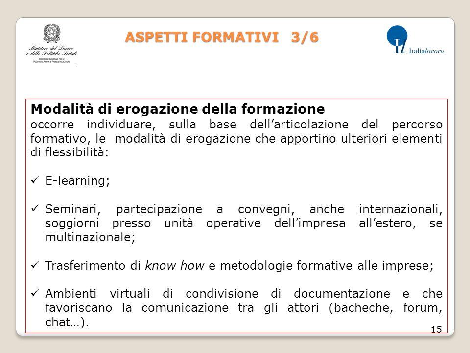 ASPETTI FORMATIVI 3/6 15 Modalità di erogazione della formazione occorre individuare, sulla base dell'articolazione del percorso formativo, le modalit
