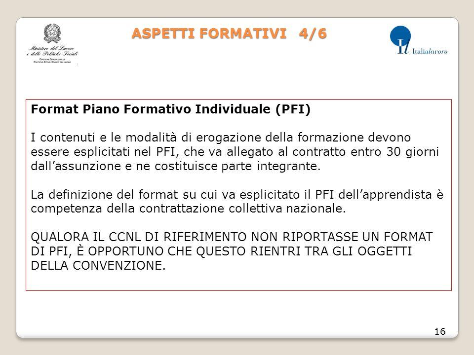 ASPETTI FORMATIVI 4/6 16 Format Piano Formativo Individuale (PFI) I contenuti e le modalità di erogazione della formazione devono essere esplicitati nel PFI, che va allegato al contratto entro 30 giorni dall'assunzione e ne costituisce parte integrante.