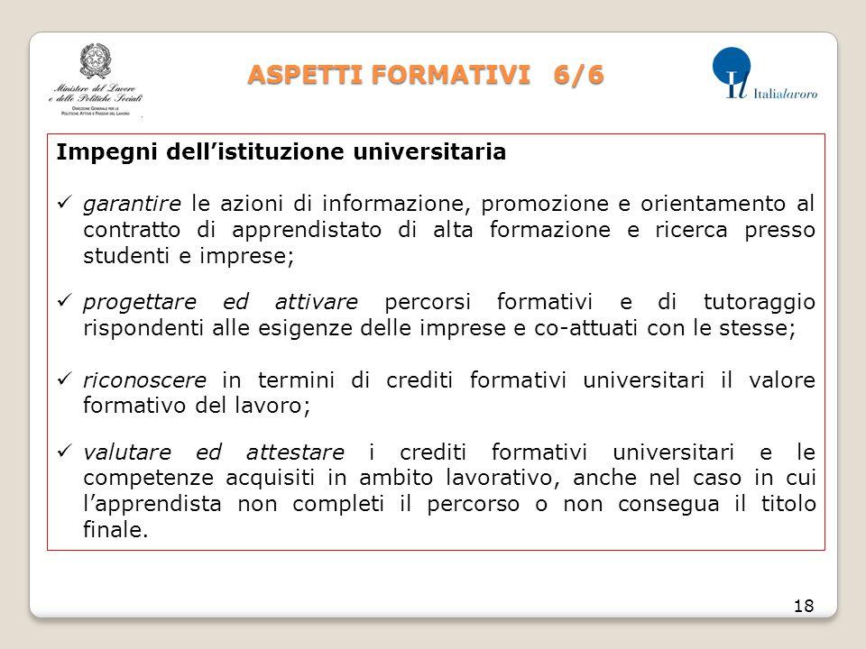 ASPETTI FORMATIVI 6/6 18 Impegni dell'istituzione universitaria garantire le azioni di informazione, promozione e orientamento al contratto di apprend