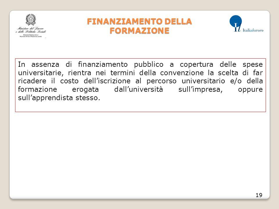 FINANZIAMENTO DELLA FORMAZIONE 19 In assenza di finanziamento pubblico a copertura delle spese universitarie, rientra nei termini della convenzione la