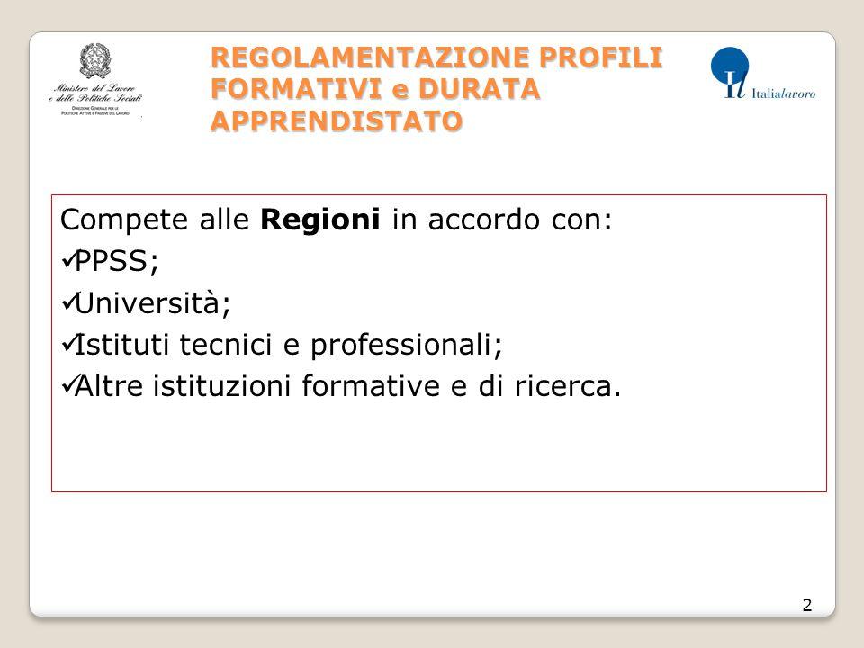 REGOLAMENTAZIONE PROFILI FORMATIVI e DURATA APPRENDISTATO 2 Compete alle Regioni in accordo con: PPSS; Università; Istituti tecnici e professionali; Altre istituzioni formative e di ricerca.