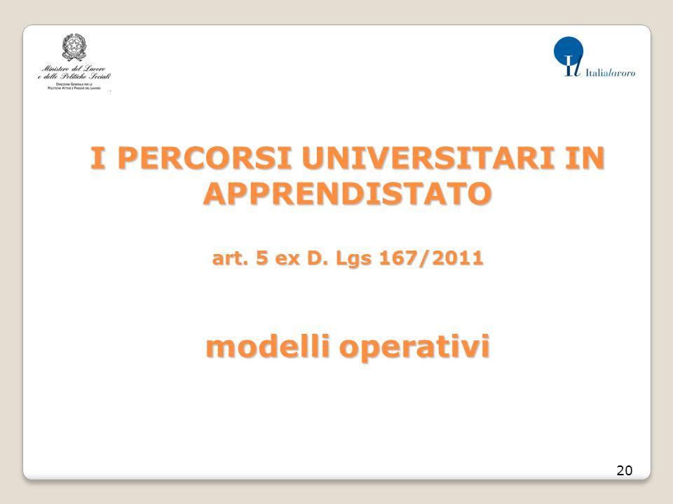 I PERCORSI UNIVERSITARI IN APPRENDISTATO art. 5 ex D. Lgs 167/2011 modelli operativi 20