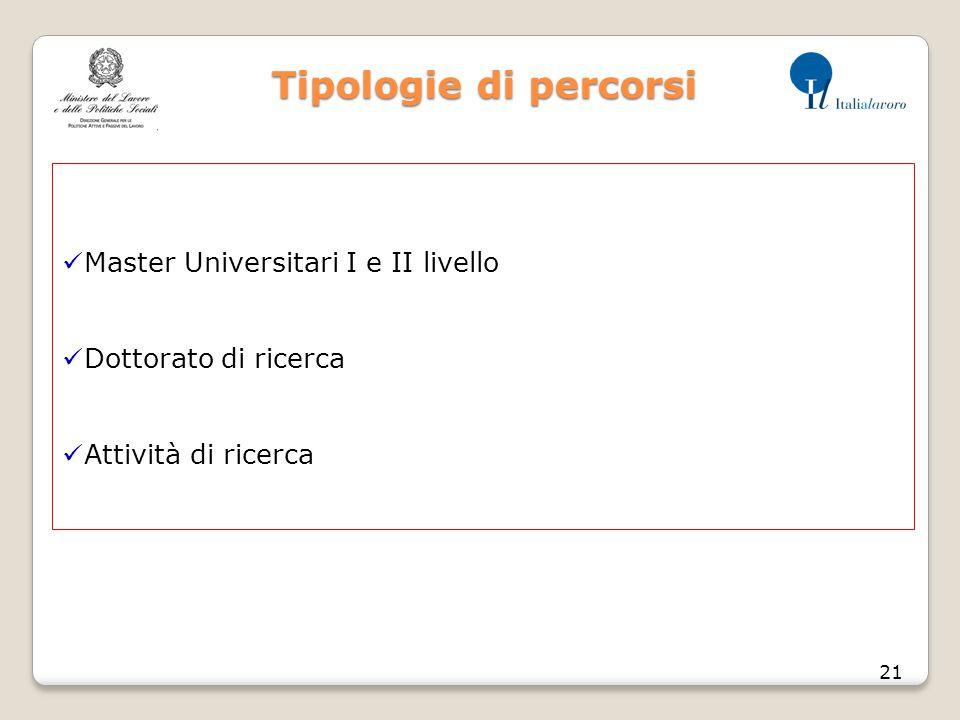 Tipologie di percorsi Tipologie di percorsi 21 Master Universitari I e II livello Dottorato di ricerca Attività di ricerca