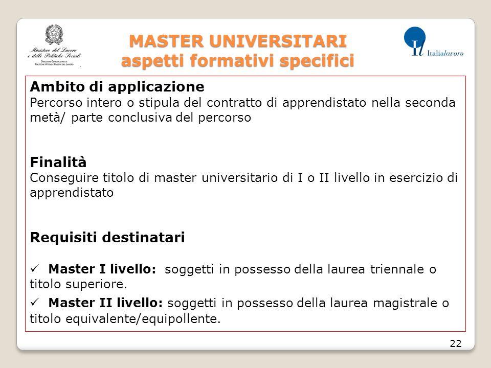 MASTER UNIVERSITARI aspetti formativi specifici 22 Ambito di applicazione Percorso intero o stipula del contratto di apprendistato nella seconda metà/