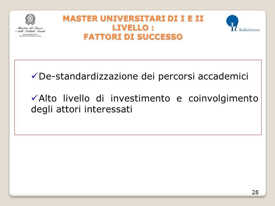 MASTER UNIVERSITARI DI I E II LIVELLO : FATTORI DI SUCCESSO 28 De-standardizzazione dei percorsi accademici Alto livello di investimento e coinvolgime