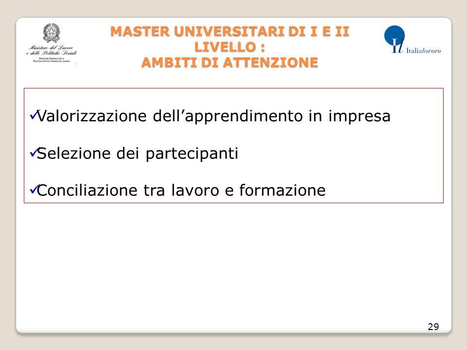 MASTER UNIVERSITARI DI I E II LIVELLO : AMBITI DI ATTENZIONE 29 Valorizzazione dell'apprendimento in impresa Selezione dei partecipanti Conciliazione
