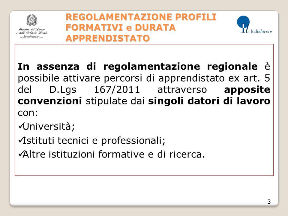 REGIONE TOSCANA 4 In attuazione del Testo Unico dell'apprendistato, ad oggi, la regione Campania ha emanato: 1.Legge regionale 10 luglio 2012, n.