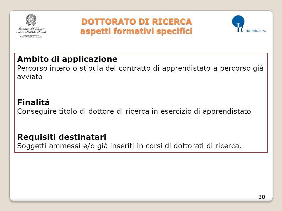DOTTORATO DI RICERCA aspetti formativi specifici 30 Ambito di applicazione Percorso intero o stipula del contratto di apprendistato a percorso già avv