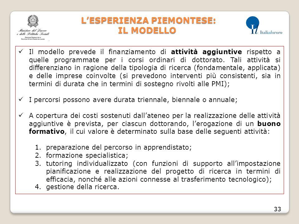L'ESPERIENZA PIEMONTESE: IL MODELLO L'ESPERIENZA PIEMONTESE: IL MODELLO 33 Il modello prevede il finanziamento di attività aggiuntive rispetto a quelle programmate per i corsi ordinari di dottorato.