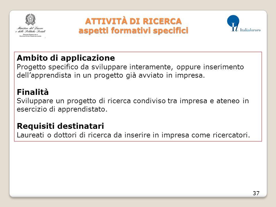 ATTIVITÀ DI RICERCA aspetti formativi specifici 37 Ambito di applicazione Progetto specifico da sviluppare interamente, oppure inserimento dell'appren