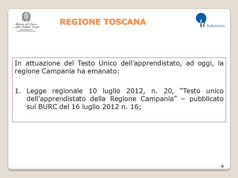 REGIONE TOSCANA 4 In attuazione del Testo Unico dell'apprendistato, ad oggi, la regione Campania ha emanato: 1.Legge regionale 10 luglio 2012, n. 20,