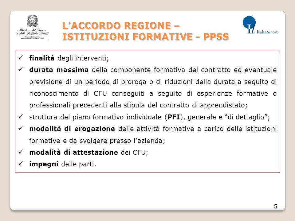L'ACCORDO REGIONE – ISTITUZIONI FORMATIVE - PPSS 5 finalità degli interventi; durata massima della componente formativa del contratto ed eventuale pre
