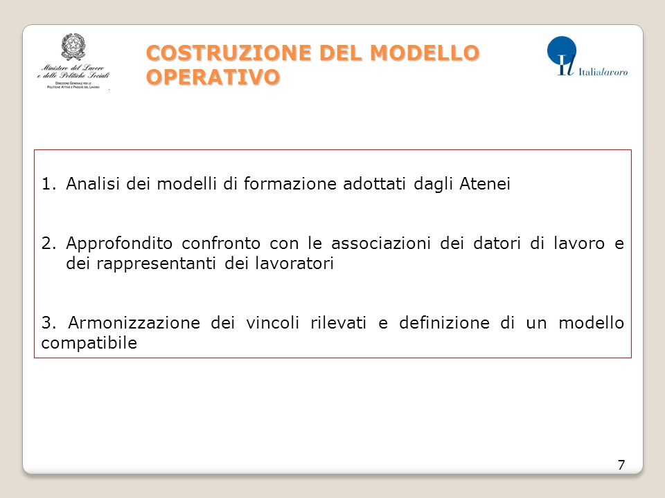 COSTRUZIONE DEL MODELLO OPERATIVO 7 1.Analisi dei modelli di formazione adottati dagli Atenei 2.Approfondito confronto con le associazioni dei datori di lavoro e dei rappresentanti dei lavoratori 3.