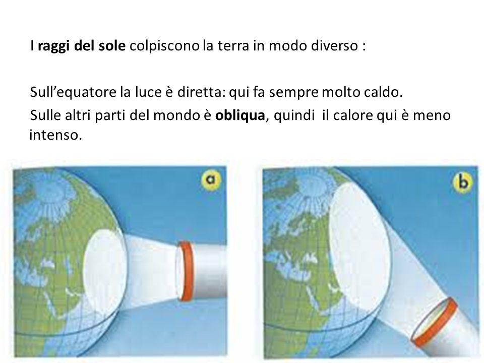I raggi del sole colpiscono la terra in modo diverso : Sull'equatore la luce è diretta: qui fa sempre molto caldo.