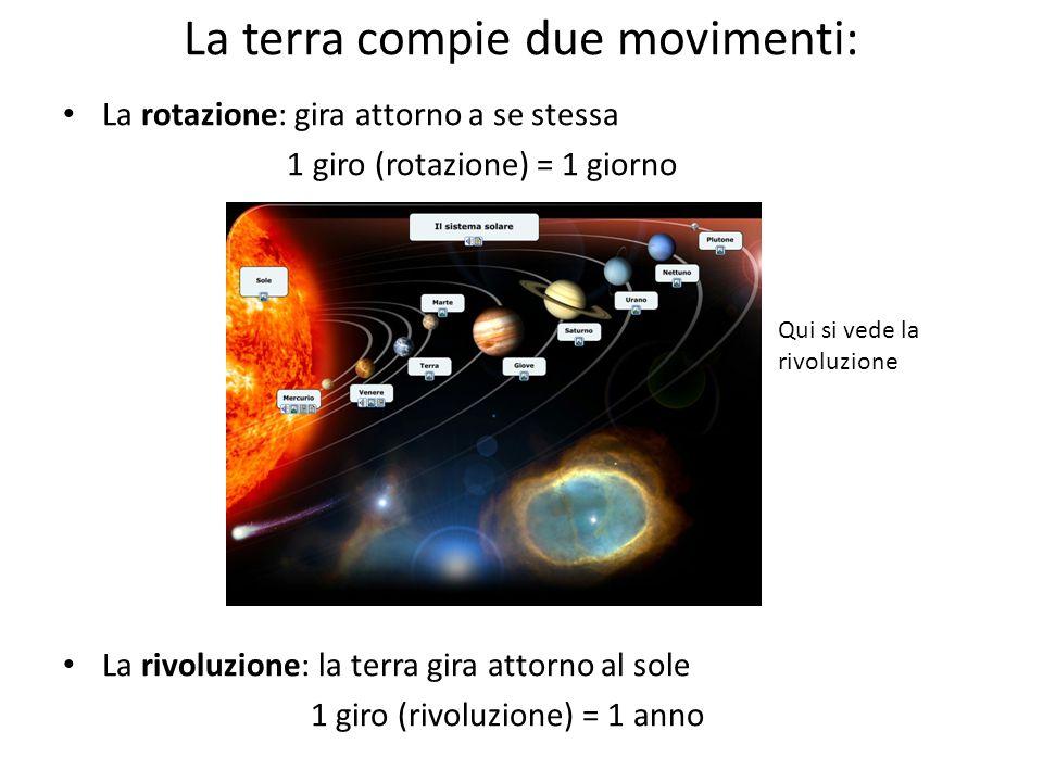 La terra compie due movimenti: La rotazione: gira attorno a se stessa 1 giro (rotazione) = 1 giorno La rivoluzione: la terra gira attorno al sole 1 giro (rivoluzione) = 1 anno Qui si vede la rivoluzione