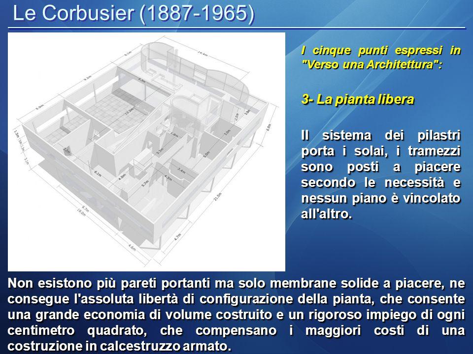 Le Corbusier (1887-1965) I cinque punti espressi in Verso una Architettura : 4- Le finestre a nastro I cinque punti espressi in Verso una Architettura : 4- Le finestre a nastro I pilastri formano, con i solai, vuoti rettangoli in facciata, attraverso i quali luce ed aria entrano abbondantemente.
