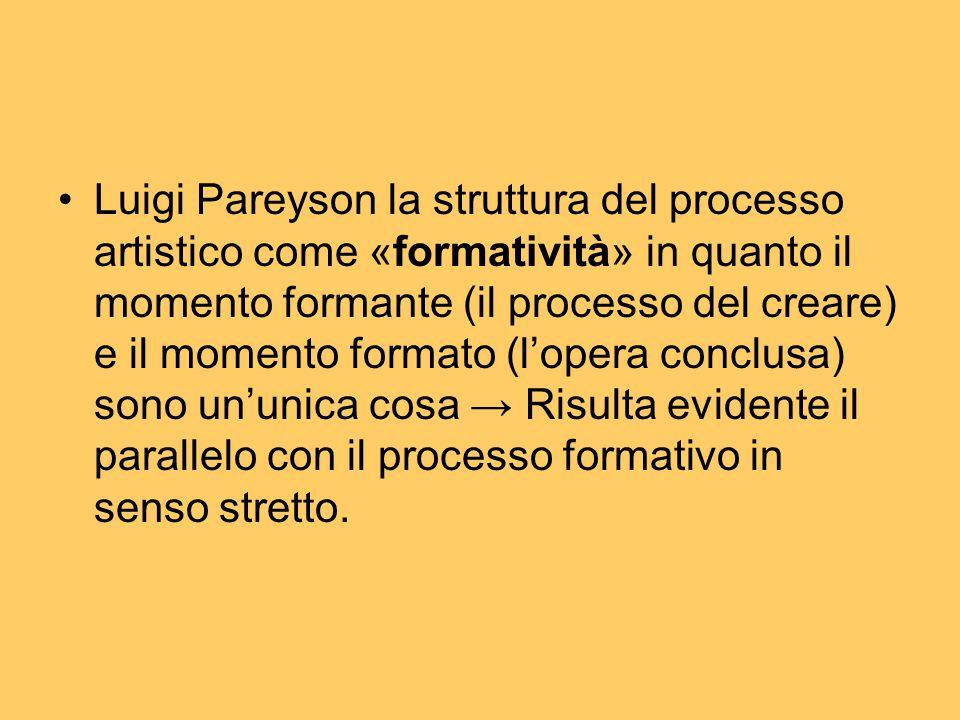 Luigi Pareyson la struttura del processo artistico come «formatività» in quanto il momento formante (il processo del creare) e il momento formato (l'o