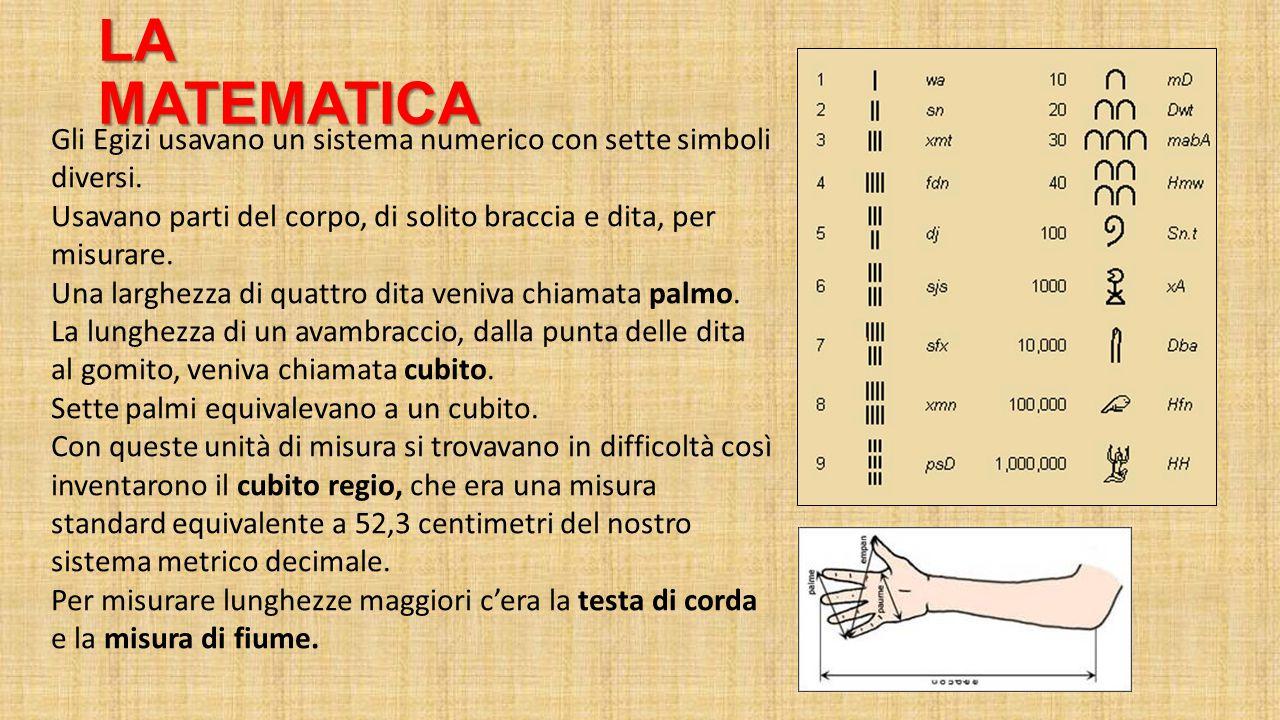 LA MATEMATICA Gli Egizi usavano un sistema numerico con sette simboli diversi. Usavano parti del corpo, di solito braccia e dita, per misurare. Una la