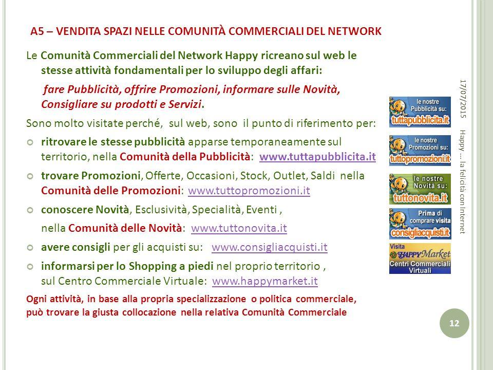 A5 – VENDITA SPAZI NELLE COMUNITÀ COMMERCIALI DEL NETWORK Le Comunità Commerciali del Network Happy ricreano sul web le stesse attività fondamentali p